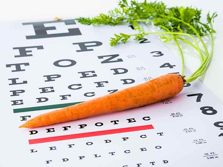 Ophthalmology: Types of eye disease